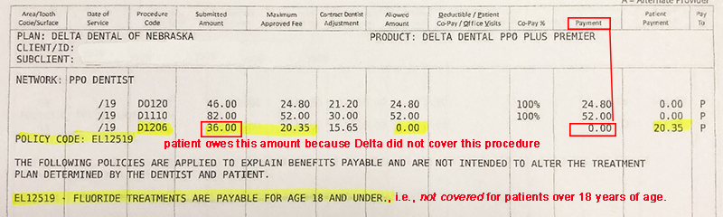 Can My Dentist Charge Me More Than My Dental Benefit Plan Allows